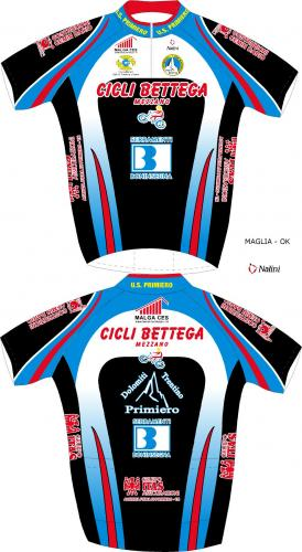 Nuove divise ciclismo 2005
